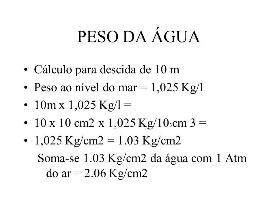 PESO DA ÁGUA Cálculo para descida de 10 m Peso ao nível do mar = 1,025 Kg/l 10m x 1,025 Kg/l = 10 x 10 cm2 x 1,025 Kg/10 3 cm 3 = 1,025 Kg/cm2 = 1.03
