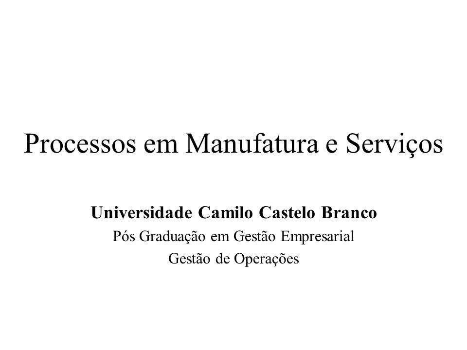 Processos em Manufatura e Serviços Universidade Camilo Castelo Branco Pós Graduação em Gestão Empresarial Gestão de Operações