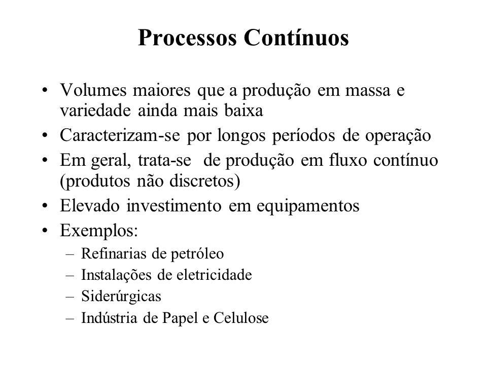 Processos Contínuos Volumes maiores que a produção em massa e variedade ainda mais baixa Caracterizam-se por longos períodos de operação Em geral, tra