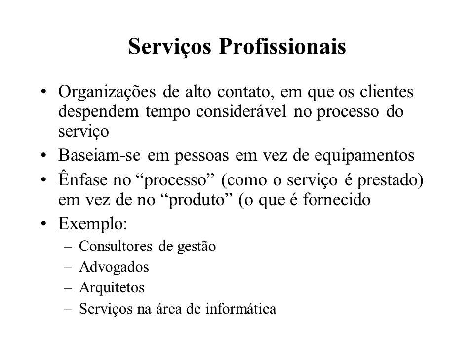 Serviços Profissionais Organizações de alto contato, em que os clientes despendem tempo considerável no processo do serviço Baseiam-se em pessoas em v