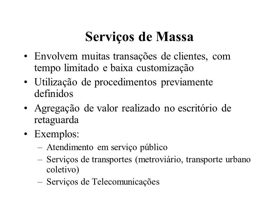 Serviços de Massa Envolvem muitas transações de clientes, com tempo limitado e baixa customização Utilização de procedimentos previamente definidos Ag