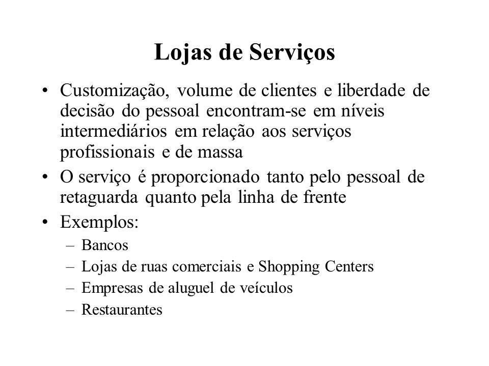 Lojas de Serviços Customização, volume de clientes e liberdade de decisão do pessoal encontram-se em níveis intermediários em relação aos serviços pro