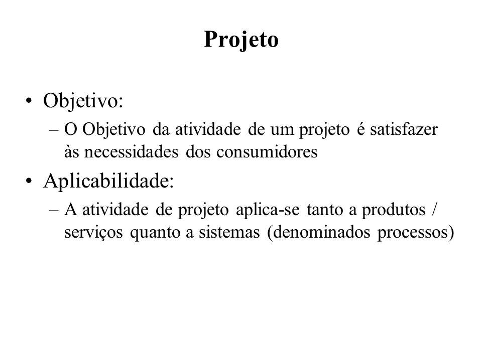 Projeto Objetivo: –O Objetivo da atividade de um projeto é satisfazer às necessidades dos consumidores Aplicabilidade: –A atividade de projeto aplica-