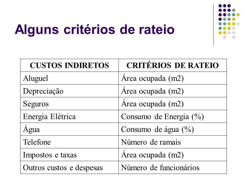 Alguns critérios de rateio CUSTOS INDIRETOSCRITÉRIOS DE RATEIO AluguelÁrea ocupada (m2) DepreciaçãoÁrea ocupada (m2) SegurosÁrea ocupada (m2) Energia