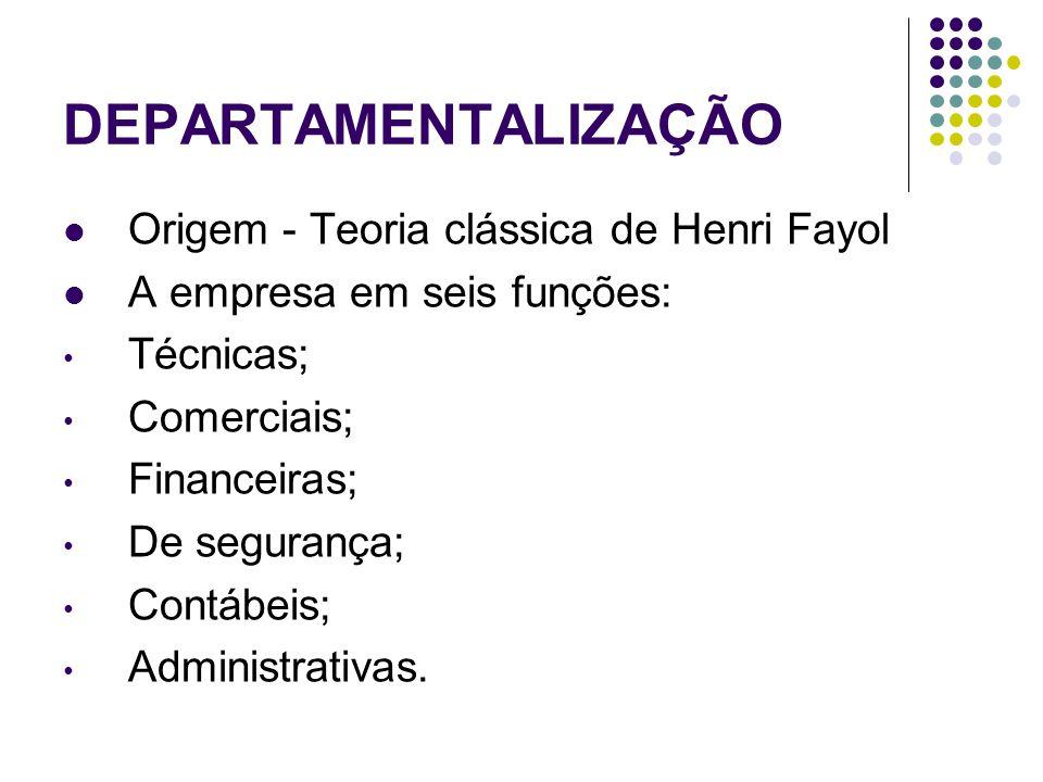 DEPARTAMENTALIZAÇÃO Origem - Teoria clássica de Henri Fayol A empresa em seis funções: Técnicas; Comerciais; Financeiras; De segurança; Contábeis; Adm