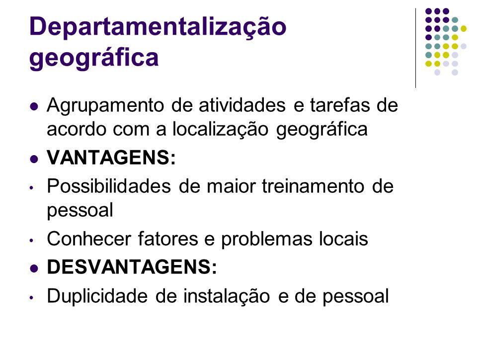 Departamentalização geográfica Agrupamento de atividades e tarefas de acordo com a localização geográfica VANTAGENS: Possibilidades de maior treinamen