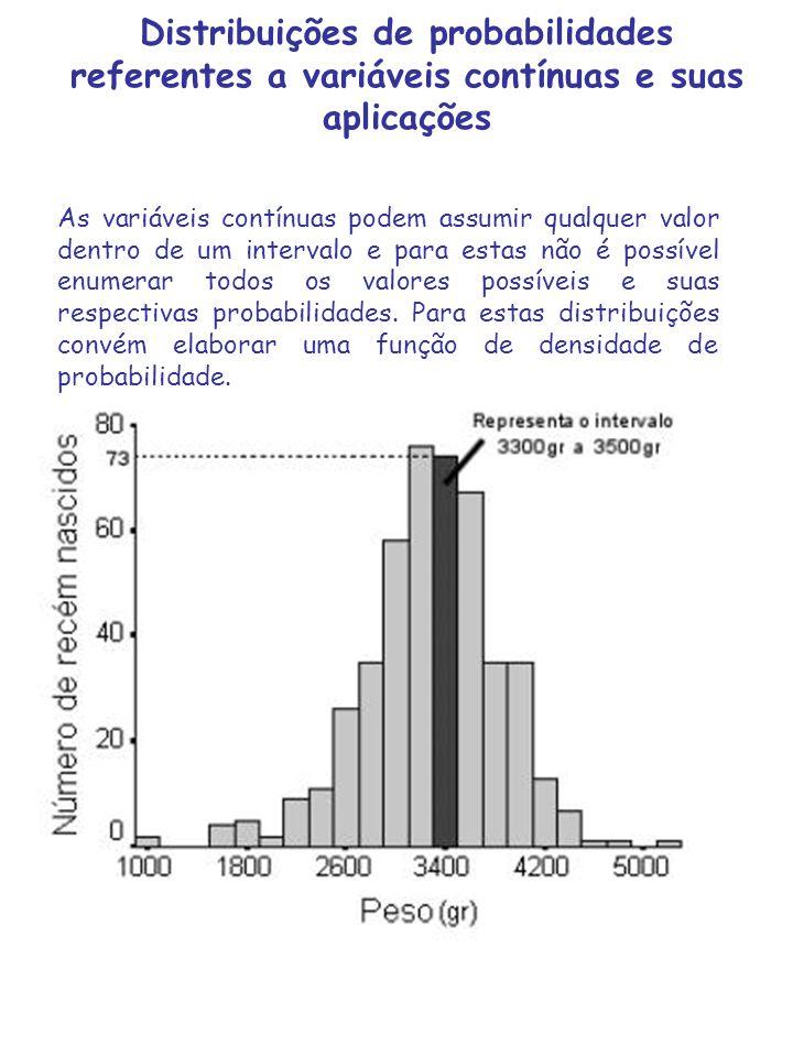 Distribuições de probabilidades referentes a variáveis contínuas e suas aplicações As variáveis contínuas podem assumir qualquer valor dentro de um intervalo e para estas não é possível enumerar todos os valores possíveis e suas respectivas probabilidades.