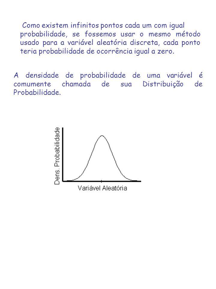 Como existem infinitos pontos cada um com igual probabilidade, se fossemos usar o mesmo método usado para a variável aleatória discreta, cada ponto teria probabilidade de ocorrência igual a zero.
