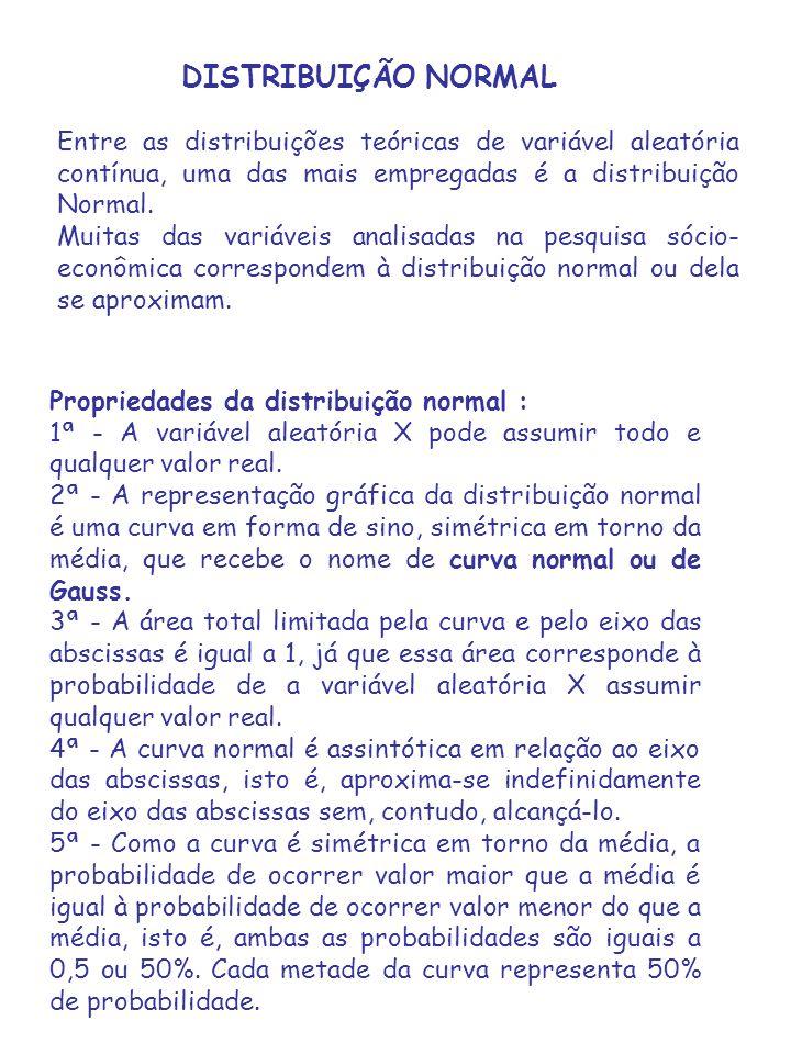 DISTRIBUIÇÃO NORMAL Entre as distribuições teóricas de variável aleatória contínua, uma das mais empregadas é a distribuição Normal.