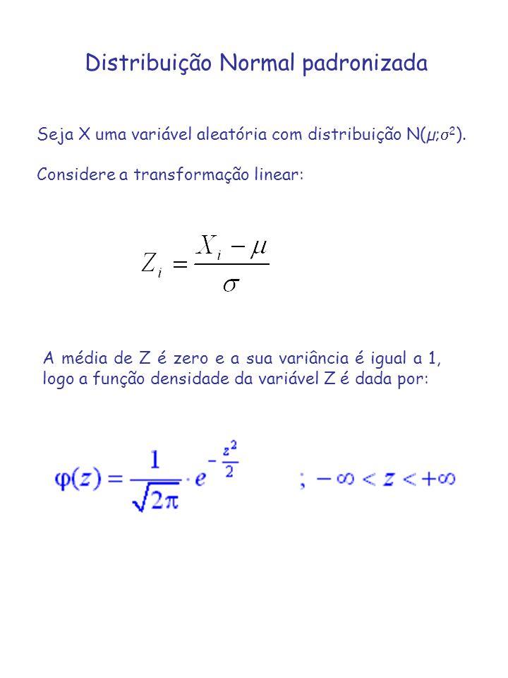 Distribuição Normal padronizada Seja X uma variável aleatória com distribuição N(µ; 2 ).