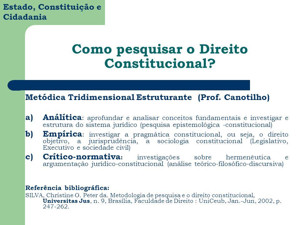 Estado, Constituição e Cidadania Como pesquisar o Direito Constitucional? Metódica Tridimensional Estruturante (Prof. Canotilho) a) Análítica : aprofu