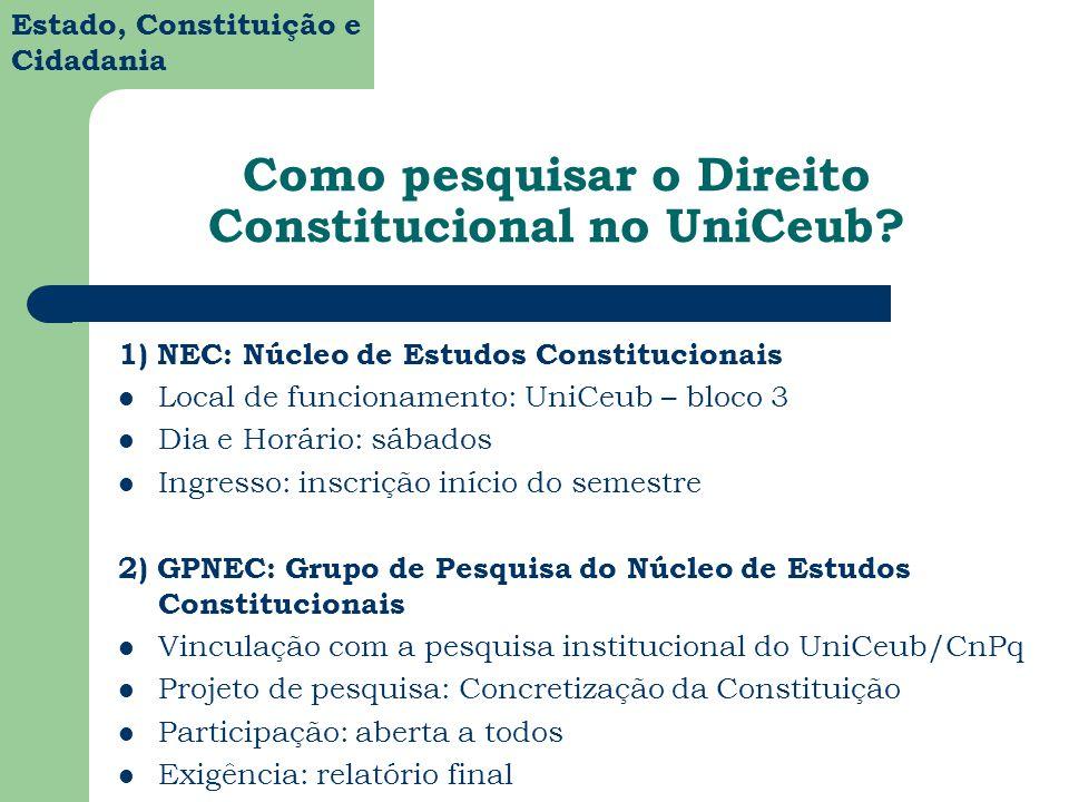 Estado, Constituição e Cidadania Como pesquisar o Direito Constitucional no UniCeub? 1) NEC: Núcleo de Estudos Constitucionais Local de funcionamento: