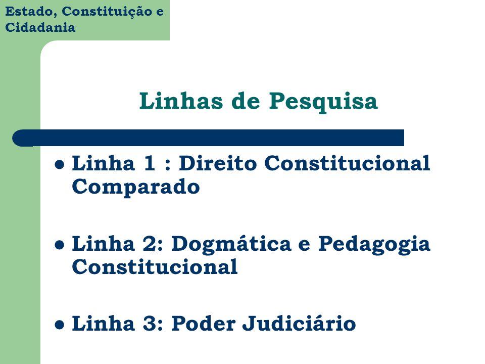 Estado, Constituição e Cidadania Linhas de Pesquisa Linha 1 : Direito Constitucional Comparado Linha 2: Dogmática e Pedagogia Constitucional Linha 3:
