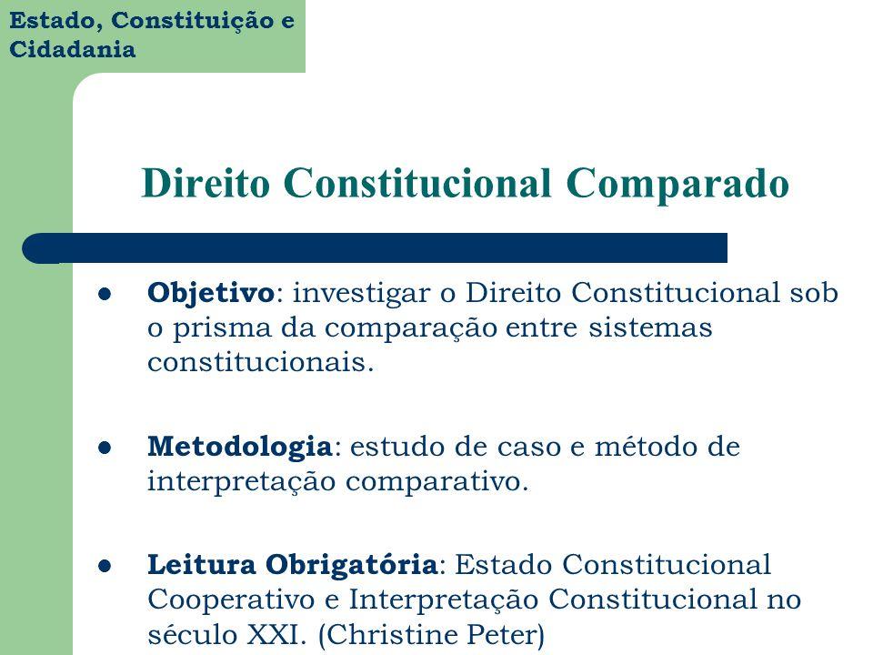 Estado, Constituição e Cidadania Direito Constitucional Comparado Objetivo : investigar o Direito Constitucional sob o prisma da comparação entre sist