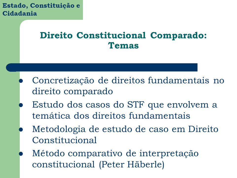 Estado, Constituição e Cidadania Direito Constitucional Comparado: Temas Concretização de direitos fundamentais no direito comparado Estudo dos casos