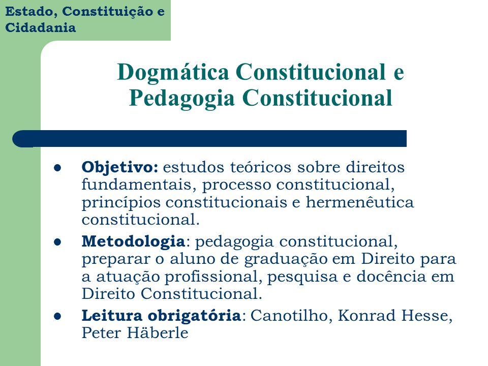 Estado, Constituição e Cidadania Dogmática Constitucional e Pedagogia Constitucional: temas Teoria da Constituição (Hesse e Häberle) Ciência dos direitos fundamentais, no contexto pós-positivista.