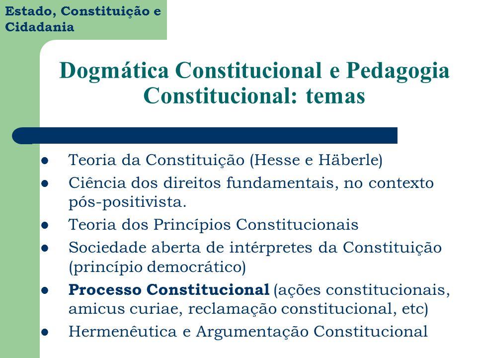 Estado, Constituição e Cidadania Dogmática Constitucional e Pedagogia Constitucional: temas Teoria da Constituição (Hesse e Häberle) Ciência dos direi