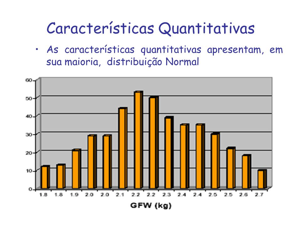 Variação Fenotípica Muitos loci, valor genético G Desvio de ambiente E Fenótipo, F= G + E V F = V G + V E
