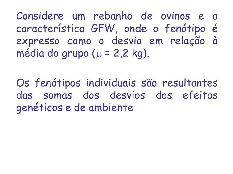Considere um rebanho de ovinos e a característica GFW, onde o fenótipo é expresso como o desvio em relação à média do grupo ( = 2,2 kg). Os fenótipos