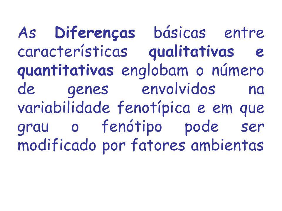 As Diferenças básicas entre características qualitativas e quantitativas englobam o número de genes envolvidos na variabilidade fenotípica e em que gr
