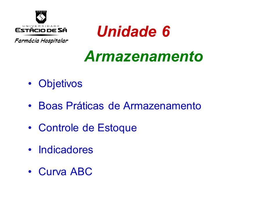 Objetivos Boas Práticas de Armazenamento Controle de Estoque Indicadores Curva ABC Unidade 6 Armazenamento Farmácia Hospitalar