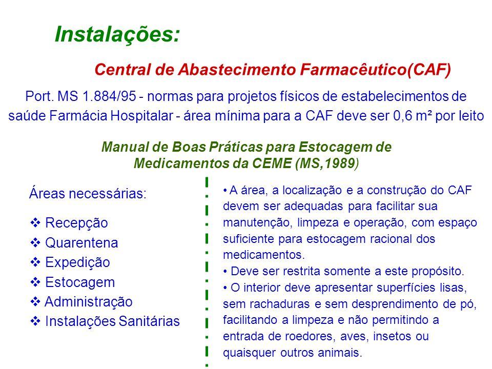 Instalações: Central de Abastecimento Farmacêutico(CAF) Port. MS 1.884/95 - normas para projetos físicos de estabelecimentos de saúde Farmácia Hospita