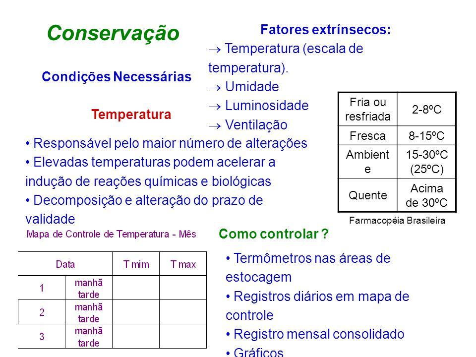Conservação Condições Necessárias Fatores extrínsecos: Temperatura (escala de temperatura). Umidade Luminosidade Ventilação Temperatura Responsável pe