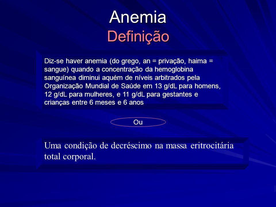 Anemia Definição Uma condição de decréscimo na massa eritrocitária total corporal.