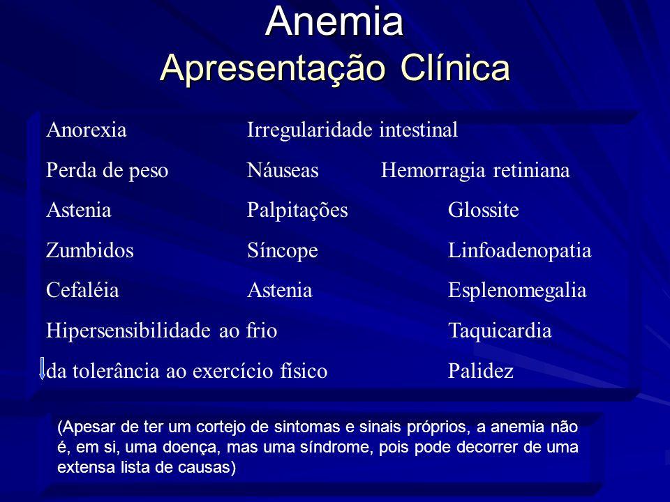 Anemia Apresentação Clínica AnorexiaIrregularidade intestinal Perda de pesoNáuseasHemorragia retiniana AsteniaPalpitaçõesGlossite ZumbidosSíncopeLinfoadenopatia CefaléiaAsteniaEsplenomegalia Hipersensibilidade ao frioTaquicardia da tolerância ao exercício físicoPalidez (Apesar de ter um cortejo de sintomas e sinais próprios, a anemia não é, em si, uma doença, mas uma síndrome, pois pode decorrer de uma extensa lista de causas)