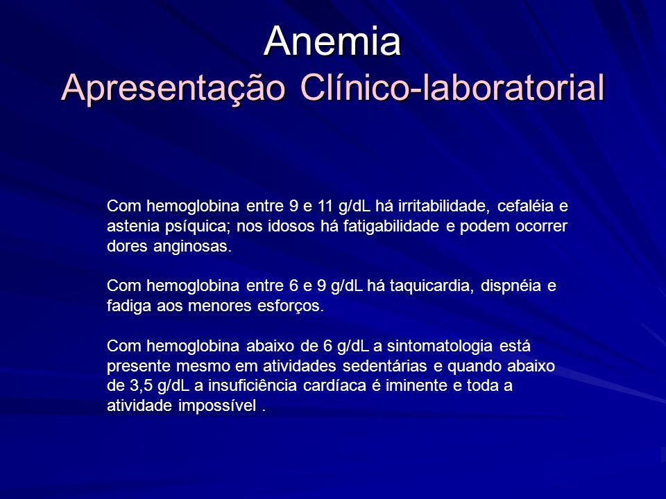 Anemia Apresentação Clínico-laboratorial Com hemoglobina entre 9 e 11 g/dL há irritabilidade, cefaléia e astenia psíquica; nos idosos há fatigabilidade e podem ocorrer dores anginosas.
