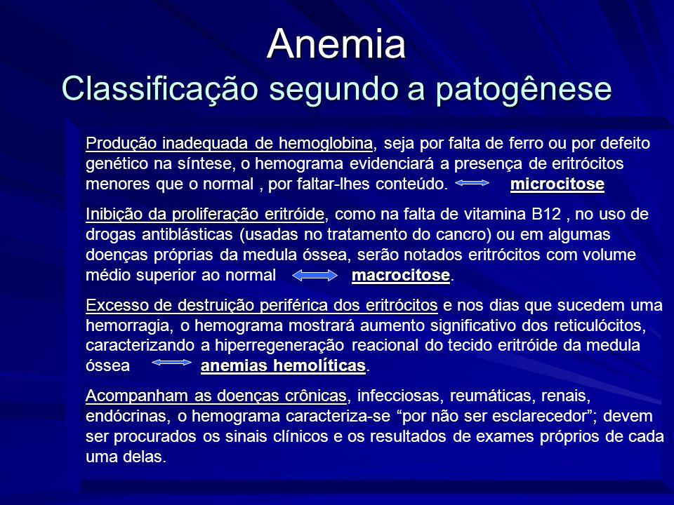 Anemia Classificação segundo a patogênese Produção inadequada de hemoglobina microcitose Produção inadequada de hemoglobina, seja por falta de ferro ou por defeito genético na síntese, o hemograma evidenciará a presença de eritrócitos menores que o normal, por faltar-lhes conteúdo.