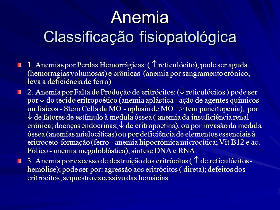 Anemia Classificação segundo a patogênese Produção inadequada de hemoglobina microcitose Produção inadequada de hemoglobina, seja por falta de ferro o