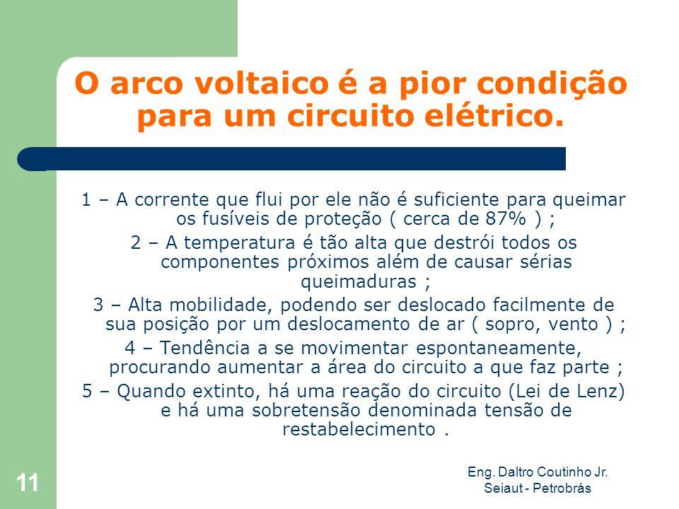 Eng. Daltro Coutinho Jr. Seiaut - Petrobrás 11 O arco voltaico é a pior condição para um circuito elétrico. 1 – A corrente que flui por ele não é sufi
