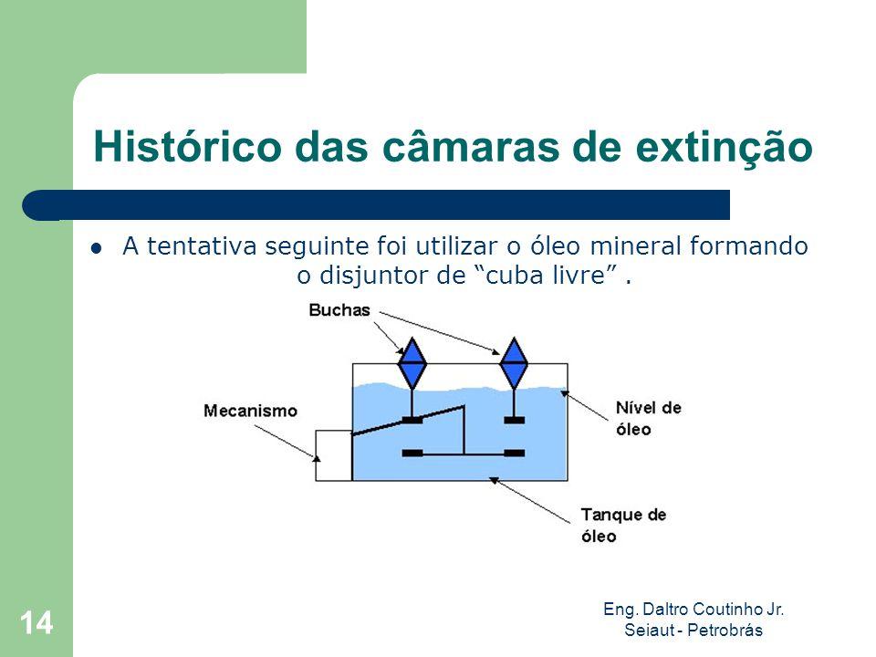 Eng. Daltro Coutinho Jr. Seiaut - Petrobrás 14 Histórico das câmaras de extinção A tentativa seguinte foi utilizar o óleo mineral formando o disjuntor