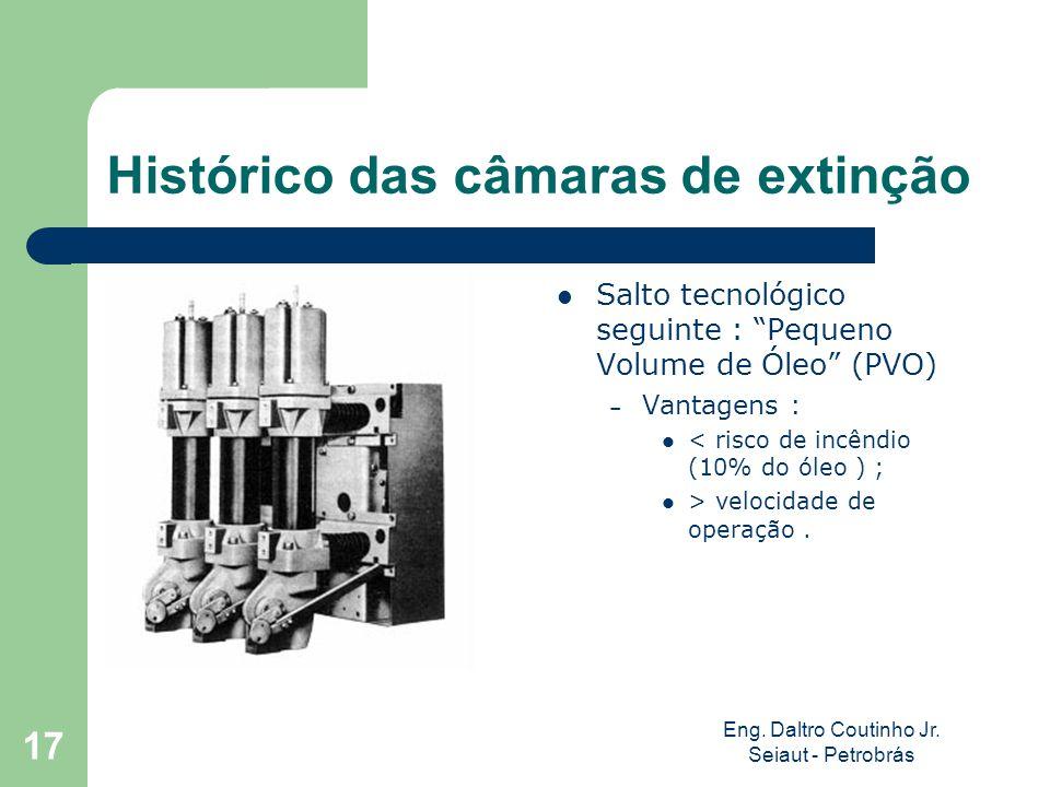 Eng. Daltro Coutinho Jr. Seiaut - Petrobrás 17 Histórico das câmaras de extinção Salto tecnológico seguinte : Pequeno Volume de Óleo (PVO) – Vantagens