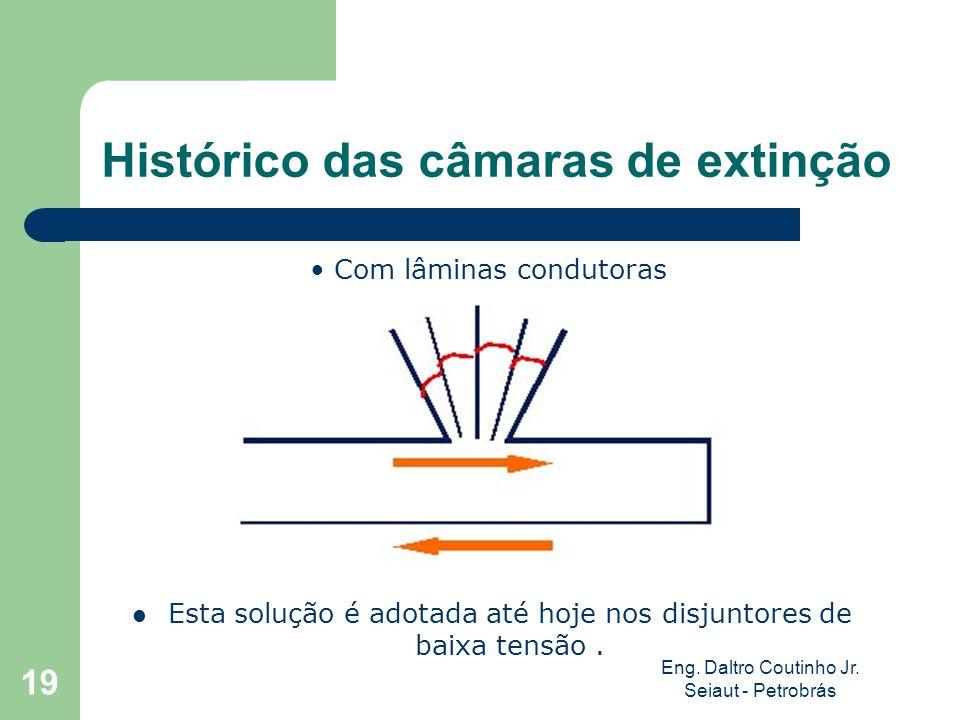 Eng. Daltro Coutinho Jr. Seiaut - Petrobrás 19 Histórico das câmaras de extinção Esta solução é adotada até hoje nos disjuntores de baixa tensão. Com