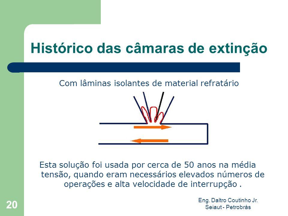 Eng. Daltro Coutinho Jr. Seiaut - Petrobrás 20 Histórico das câmaras de extinção Esta solução foi usada por cerca de 50 anos na média tensão, quando e