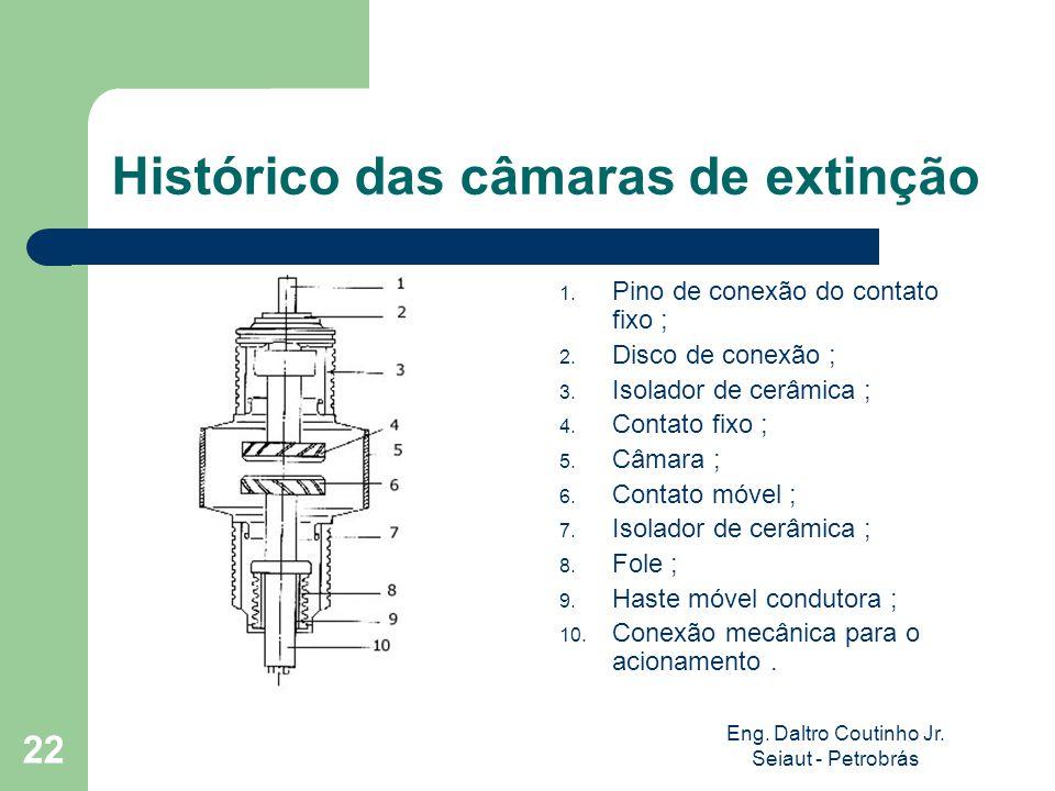 Eng. Daltro Coutinho Jr. Seiaut - Petrobrás 22 1. Pino de conexão do contato fixo ; 2. Disco de conexão ; 3. Isolador de cerâmica ; 4. Contato fixo ;