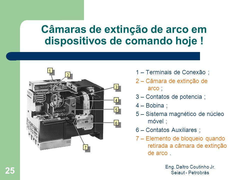 Eng. Daltro Coutinho Jr. Seiaut - Petrobrás 25 Câmaras de extinção de arco em dispositivos de comando hoje ! 1 – Terminais de Conexão ; 2 – Câmara de