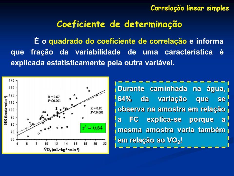 Correlação linear simples Coeficiente de determinação É o quadrado do coeficiente de correlação e informa que fração da variabilidade de uma característica é explicada estatisticamente pela outra variável.