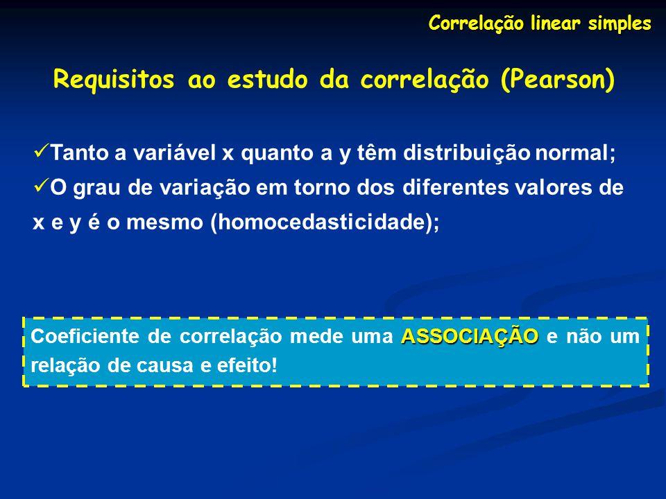 Correlação linear simples Requisitos ao estudo da correlação (Pearson) Tanto a variável x quanto a y têm distribuição normal; O grau de variação em torno dos diferentes valores de x e y é o mesmo (homocedasticidade); ASSOCIAÇÃO Coeficiente de correlação mede uma ASSOCIAÇÃO e não um relação de causa e efeito!