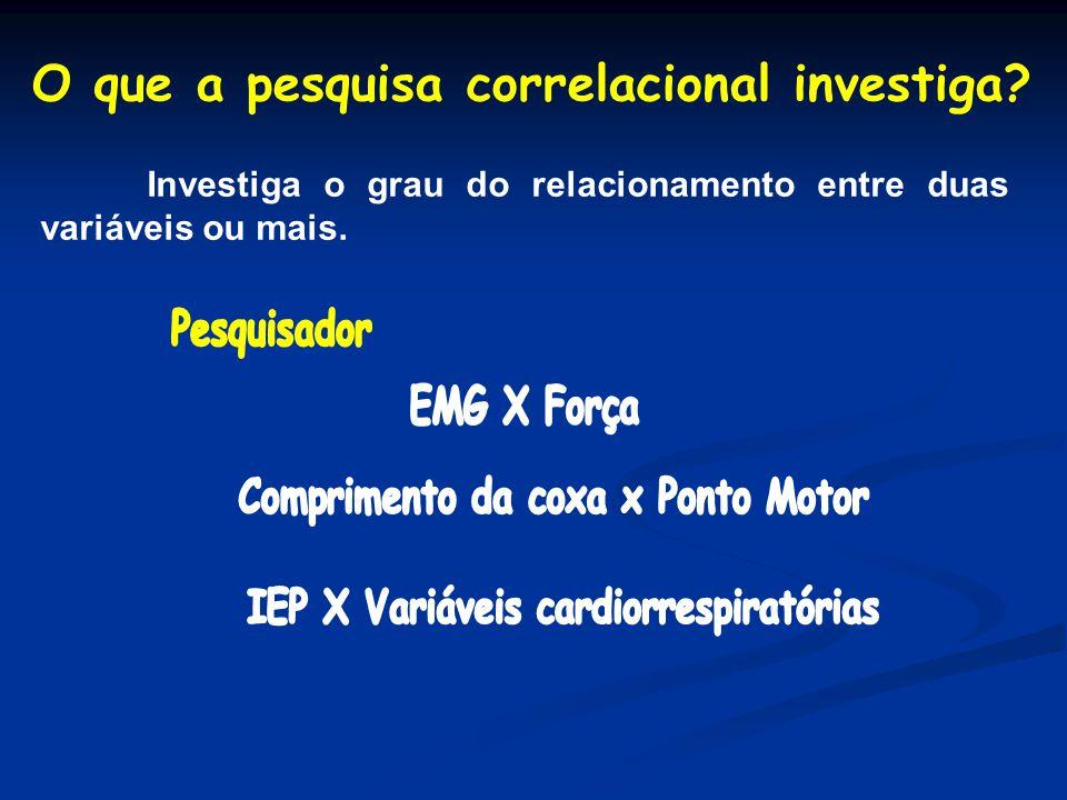 O que a pesquisa correlacional investiga? Investiga o grau do relacionamento entre duas variáveis ou mais.
