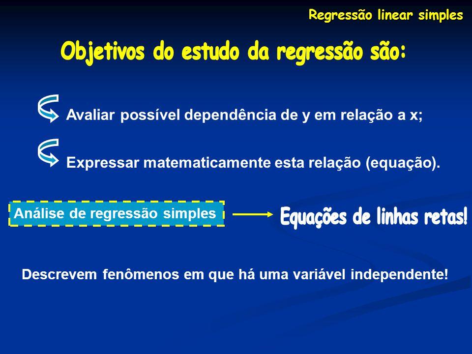 Regressão linear simples Avaliar possível dependência de y em relação a x; Expressar matematicamente esta relação (equação).