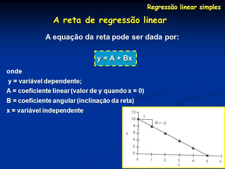 Regressão linear simples A reta de regressão linear A equação da reta pode ser dada por: y = A + Bx onde y = variável dependente; A = coeficiente linear (valor de y quando x = 0) B = coeficiente angular (inclinação da reta) x = variável independente