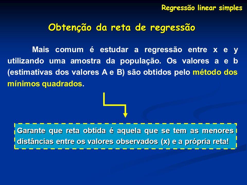 Regressão linear simples Obtenção da reta de regressão Mais comum é estudar a regressão entre x e y utilizando uma amostra da população. Os valores a