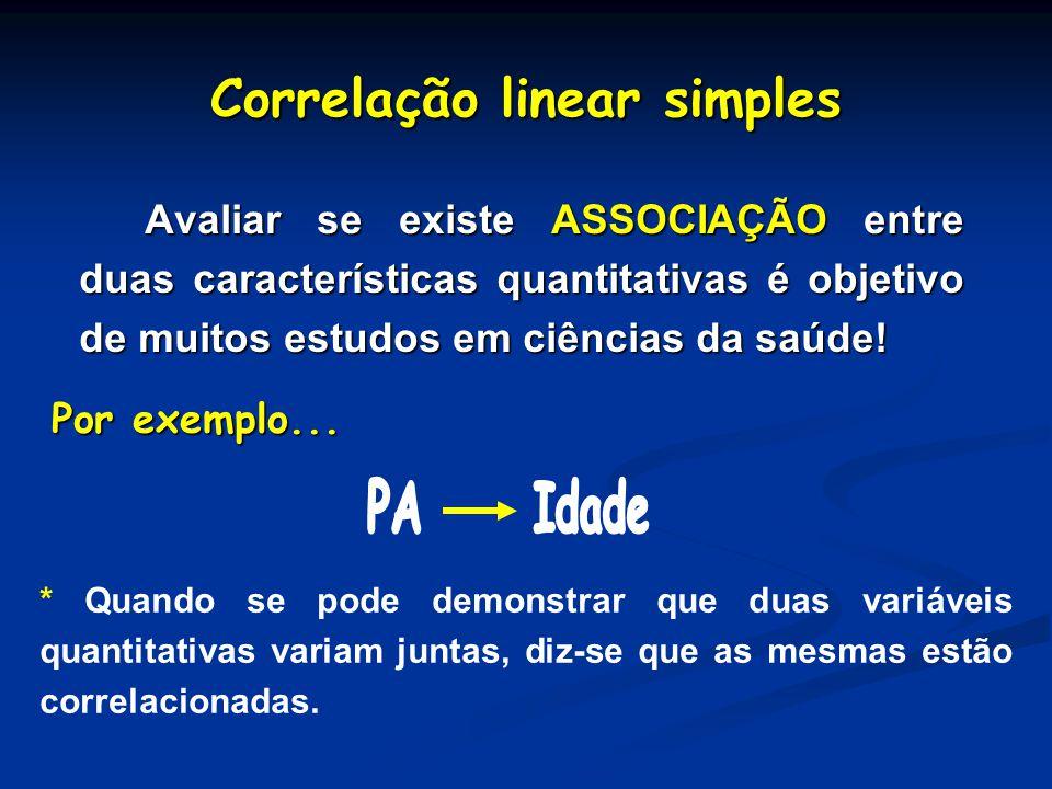 Correlação linear simples Avaliar se existe ASSOCIAÇÃO entre duas características quantitativas é objetivo de muitos estudos em ciências da saúde! Por