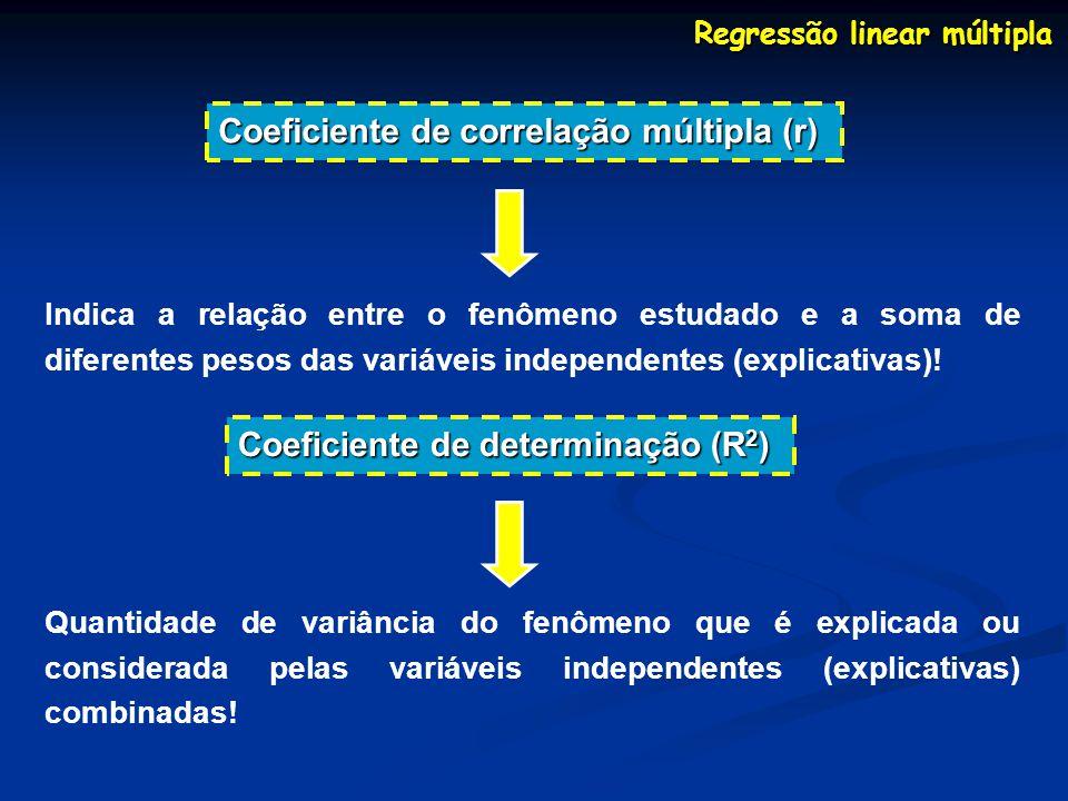Regressão linear múltipla Coeficiente de correlação múltipla (r) Indica a relação entre o fenômeno estudado e a soma de diferentes pesos das variáveis independentes (explicativas).
