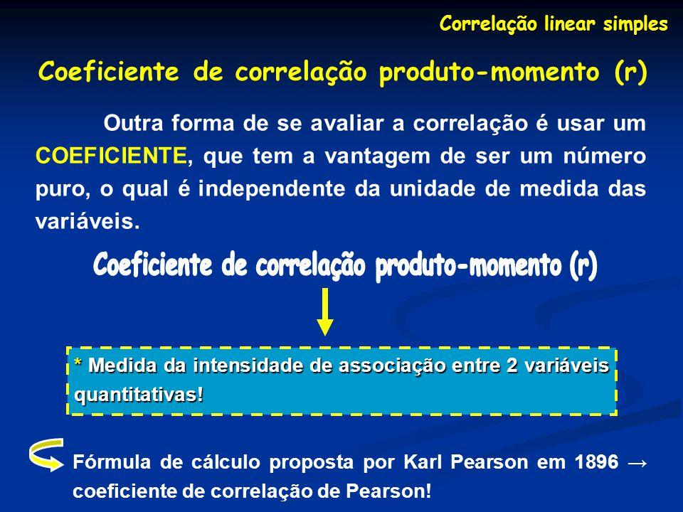 Correlação linear simples Coeficiente de correlação produto-momento (r) Outra forma de se avaliar a correlação é usar um COEFICIENTE, que tem a vantag