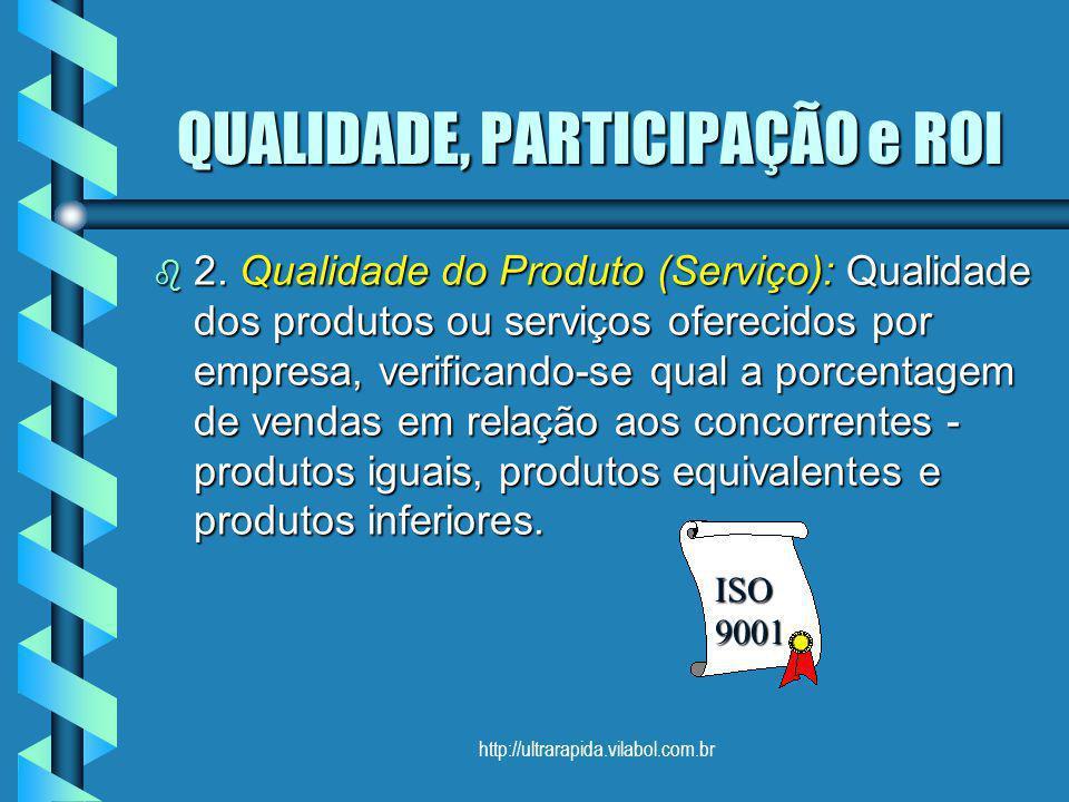 http://ultrarapida.vilabol.com.br QUALIDADE, PARTICIPAÇÃO e ROI QUALIDADE, PARTICIPAÇÃO e ROI b 2. Qualidade do Produto (Serviço): Qualidade dos produ