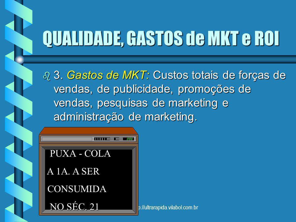 http://ultrarapida.vilabol.com.br QUALIDADE, GASTOS de MKT e ROI b 3. Gastos de MKT: Custos totais de forças de vendas, de publicidade, promoções de v